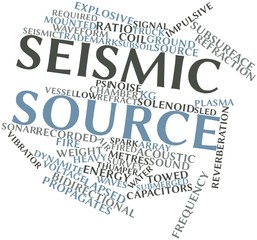 Word cloud for Seismic source