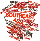 Word cloud for Southeast Asia