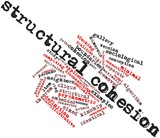 Word cloud for Structural cohesion poster