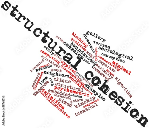 Word cloud for Structural cohesion