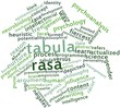 Word cloud for Tabula rasa