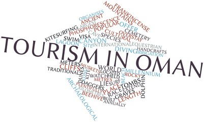 Word cloud for Tourism in Oman