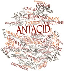 Word cloud for Antacid