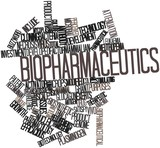Word cloud for Biopharmaceutics