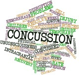 Word cloud for Concussion