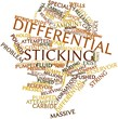 Word cloud for Differential sticking
