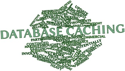Word cloud for Database caching