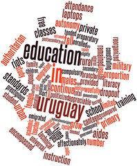 Word cloud for Education in Uruguay