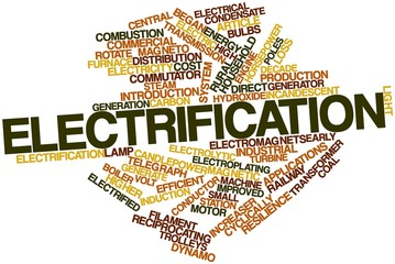 Word cloud for Electrification
