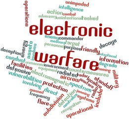 Word cloud for Electronic warfare