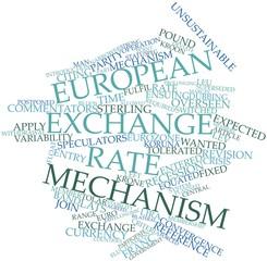 Word cloud for European Exchange Rate Mechanism
