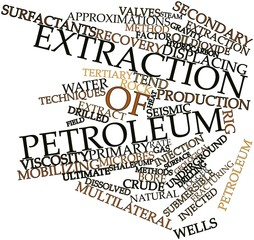 Word cloud for Extraction of petroleum