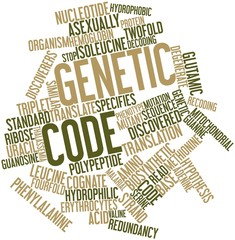 Word cloud for Genetic code