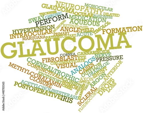 Word cloud for Glaucoma