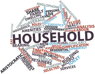 Word cloud for Household