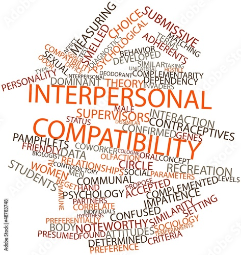 Word cloud for Interpersonal compatibility
