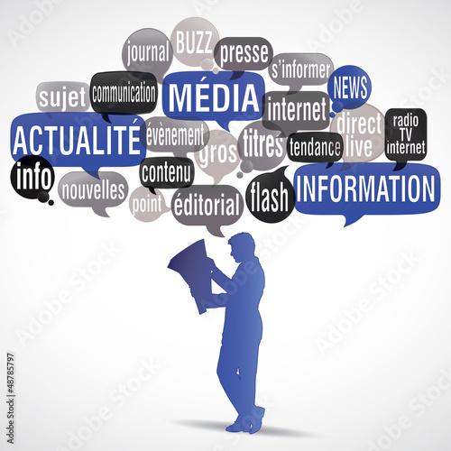 nuage de mots bulles silhouette : actualité média