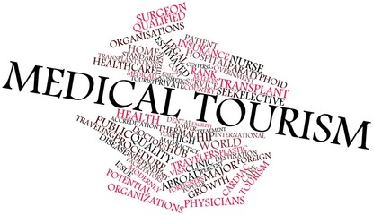 Word cloud for Medical tourism