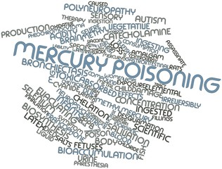 Word cloud for Mercury poisoning