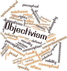 Word cloud for Objectivism