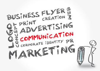 Marketing communication Keywords