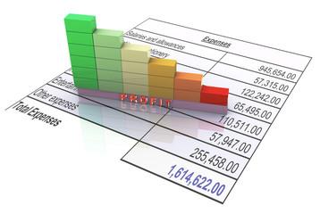 Decrease in profit