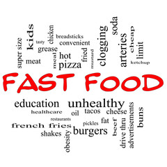 Fast Food Word Cloud Concept in red Capital letters