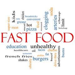 Fast Food Word Cloud Concept