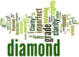 all about the clarity of diamonds 198 Concept poster