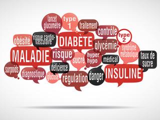 nuage de mots bulles : diabète