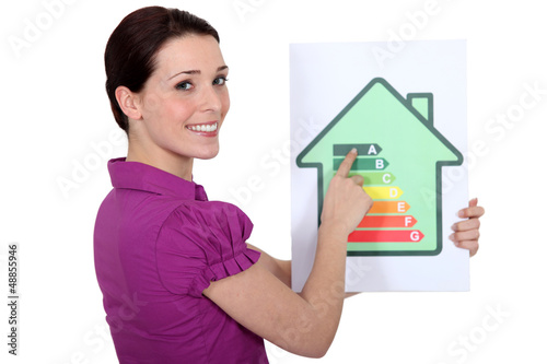 Woman pointing to energy chart