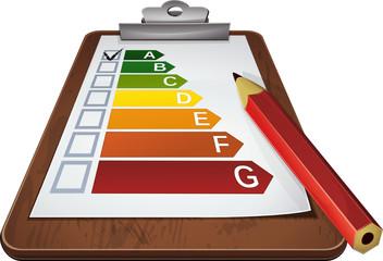 Clipboard et Diagnostic énergie (détouré)