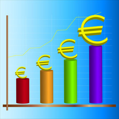 Graphique, euro