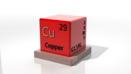 Copper, 3d chemical element of the periodic table