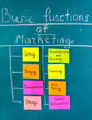 Scheme of basic functions of marketing. Colorful sticky papers