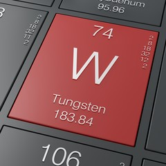 Tungsten element from periodic table