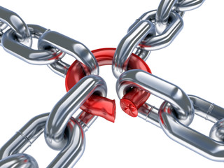 Chain and bad ring
