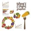 Food infographics