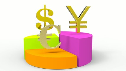 Diagrama con simbolo Dolar Euro y Yen