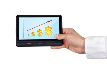 scheme growth dollar