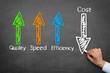 increased quality - speed - efficiency - 49046983