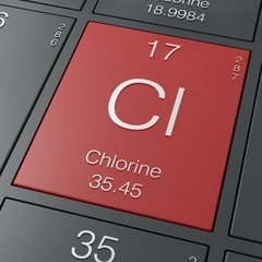 Chlorine element from periodic table