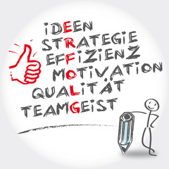 Erfolg Ideen, Strategie, Motivation, Teamgeist, Qualität Keyword