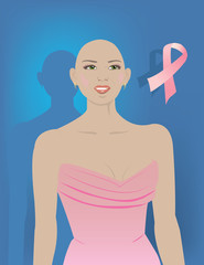 Support for Women with Breast Cancer