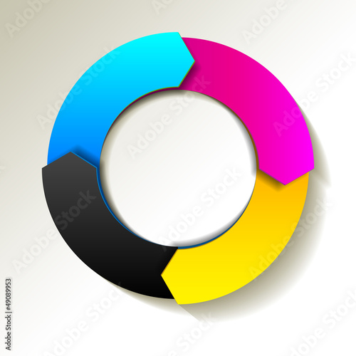 CMYK Kreis Papier cyan, magenta, yellow, key