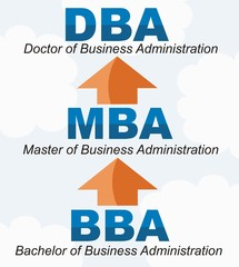 bachelor (bba), master (mba), doctorate (dba)