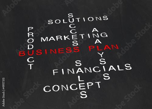 Kreuzworträtsel zum Thema Business Plan
