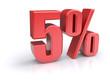 5 percent sign