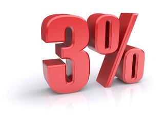 3 percent sign
