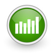 bar graph green circle glossy web icon on white background